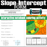 Linear Equations in Slope-Intercept Form St. Patrick's Day Coloring Activity