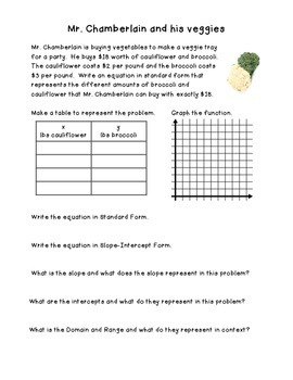 Linear Equations in Standard Form in Context Bundle