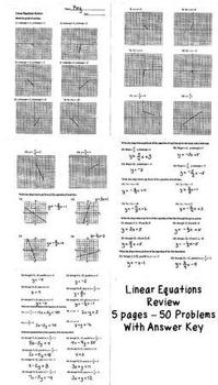 Linear Equations of Lines Slope Standard Perpendicular Parallel Review