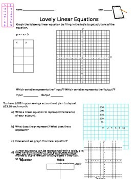 Linear Equations with graphs, tables, and equations