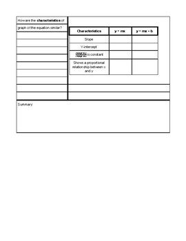 Linear Equations y=mx+b Cornell Notes