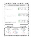 Linear Exponential Quadratic Notes