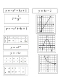 Linear Exponential Quadratic card sort