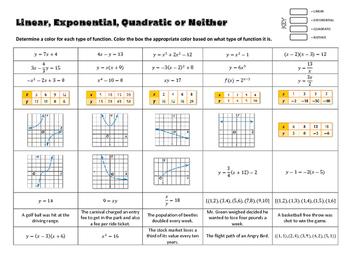 linear quadratic exponential equations worksheet kidz activities. Black Bedroom Furniture Sets. Home Design Ideas