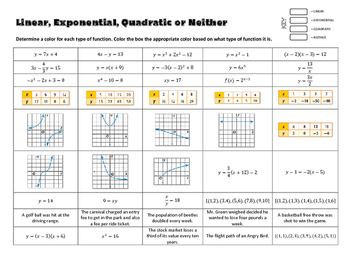 Comparing Functions - Linear, Exponential, Quadratic or Ne