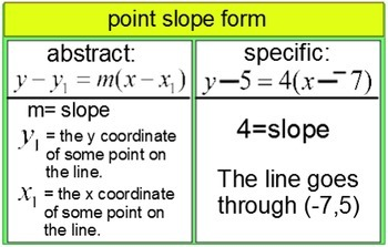Linear Forms, 3 Printable References and 4 Assignments for Power Point