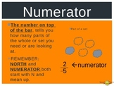Linear Fractions w/ Rulers