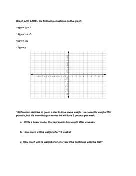 Linear Function Assessment