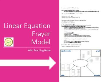 Linear Function Frayer Model Graphic Organizer with Teaching Notes