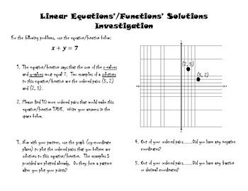 Linear Function Graph Investigation