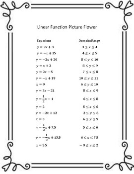 Linear Function Pictures