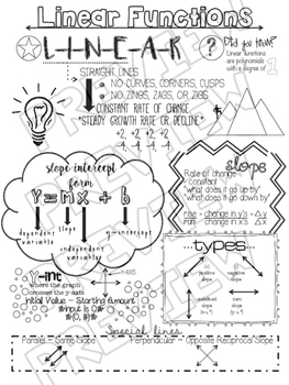 Linear Function Review - Doodle Page