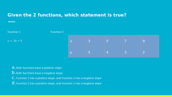 Linear Function Review PPT