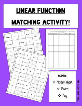 Linear Function Sorting Activity