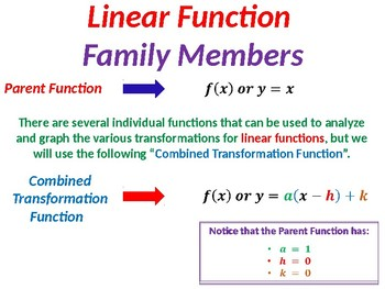 Linear Function Transformations
