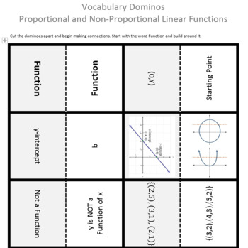 Linear Function Vocabulary