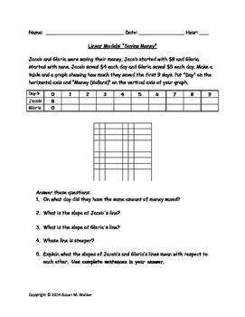 Linear Function Word Problem (Saving Money) Worksheets - 4 Versions