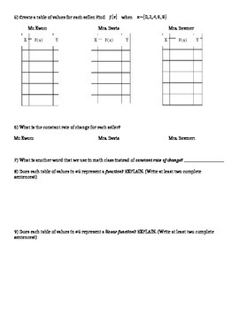Linear Function group activity