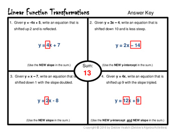 Linear Function Transformations Placemat Activity Tpt