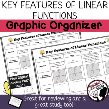 Key Features of Linear Functions Graphic Organizer