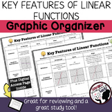 Key Features of Linear Functions | Graphic Organizer | Distance Learning