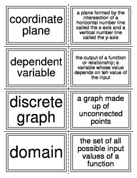 Linear Functions Academic Vocabulary