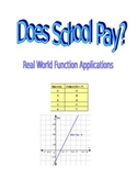 Linear Functions Activity