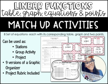 Linear Functions Activity! Table, Graph, Equation, Two Points. Many Uses!