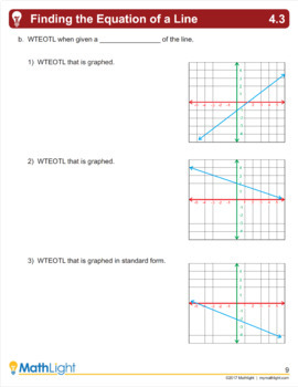 Linear Functions | Algebra 1 Unit with Videos
