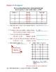 Linear Functions - Algebraic Thinking