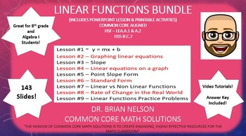 Linear Functions Bundle - 9 PowerPoint Lessons (143 Slides) and Printables!