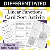 Linear Functions Card Sort: Graph, Equation, Characteristi