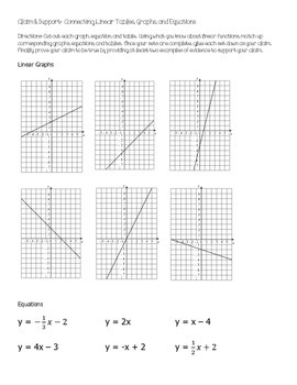 Linear Functions Claim & Support with graphs, tables, and equations