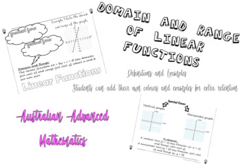 Linear Functions - Domain and Range