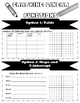 Linear Functions Doodle Notes Bundle!!