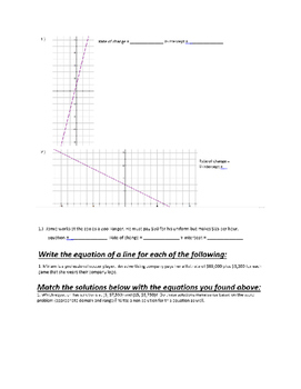 Linear Functions (Equations, NEXT/NOW statements, graphs & Word Problems)
