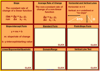 Linear Functions Flash Cards (Math 1)