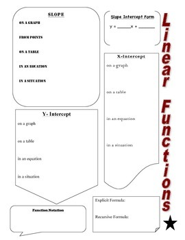 Linear Functions Graphic Organizer Notes