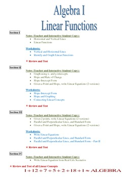 Linear Functions, Graphing Lines, Writing Linear Equations