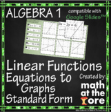 Linear Functions - Equations to Graphs - Standard Form for Google Slides™