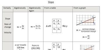 Linear Functions (LF) Bundle