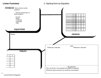 Linear Functions Lesson Framework Student Handouts