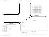 Linear Functions Lesson Frameworks Bundle