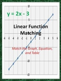 Linear Functions Matching Game