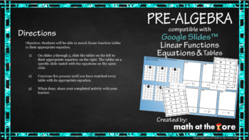 Linear Functions - Matching Tables & Equations - GOOGLE Slides