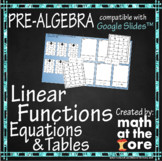 Linear Functions - Matching Tables & Equations - Google Drive