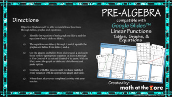 Linear Functions - Matching Tables, Graphs & Equations - Google Slides