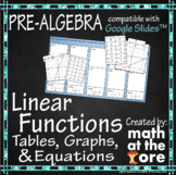 Linear Functions - Matching Tables, Graphs & Equations - G