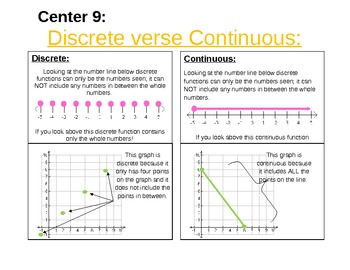 Linear Functions Notes Centers
