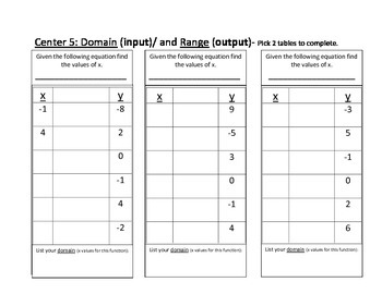 Linear Functions Notes Centers or Reference Guide